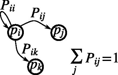 markov-chain