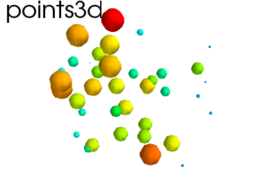3 5  3D plotting with Mayavi — Scipy lecture notes