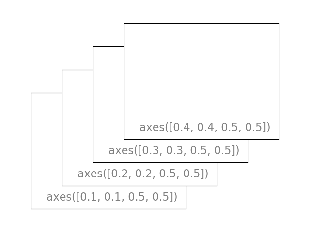 ../../_images/sphx_glr_plot_axes-2_001.png