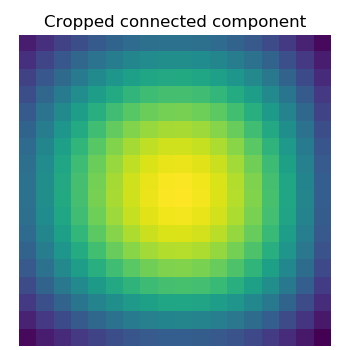 ../../../_images/sphx_glr_plot_connect_measurements_003.png