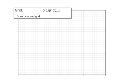 ../../_images/sphx_glr_plot_grid_ext_thumb.png