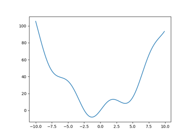 ../_images/sphx_glr_plot_optimize_example1_thumb.png
