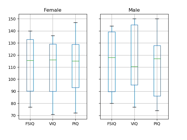 statistique random variable Back to basics – order statistics of exponential distribution  n be iid real  random variables following an exponential distribution on [ 0 , ∞ ).