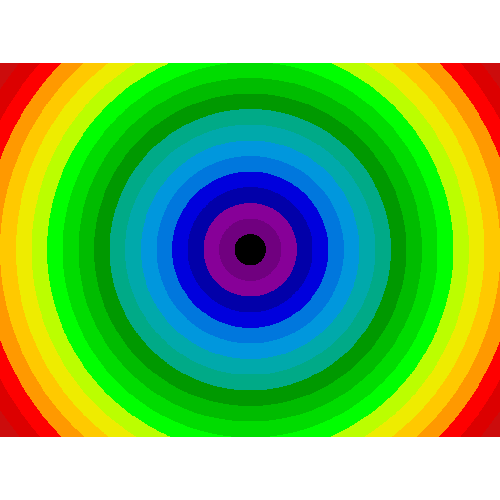 ../../_images/sphx_glr_plot_radial_mean_001.png