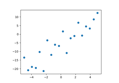 ../../_images/sphx_glr_plot_regression_thumb.png