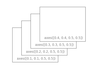../../_images/sphx_glr_plot_axes-2_thumb.png