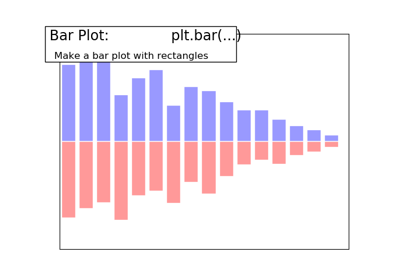 ../../_images/sphx_glr_plot_bar_ext_thumb.png