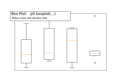 ../../_images/sphx_glr_plot_boxplot_ext_thumb.png