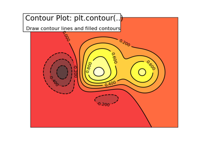 ../../_images/sphx_glr_plot_contour_ext_thumb.png