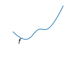2 7  Mathematical optimization: finding minima of functions