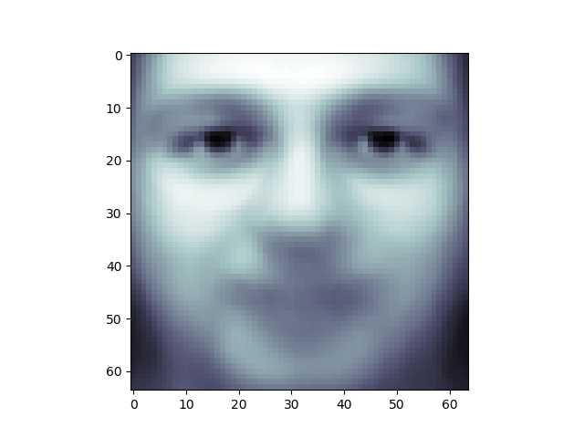 3 6 10 14  The eigenfaces example: chaining PCA and SVMs