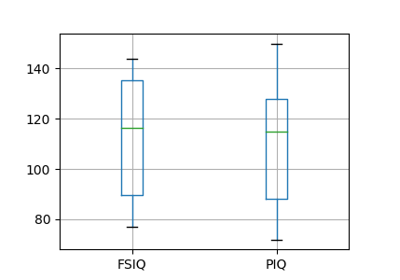 ../../_images/sphx_glr_plot_paired_boxplots_thumb.png
