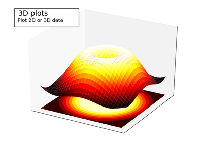 ../../_images/sphx_glr_plot_plot3d_ext_thumb.png