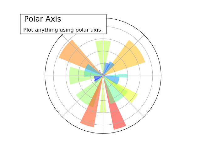 ../../_images/sphx_glr_plot_polar_ext_001.png