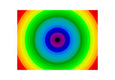../../_images/sphx_glr_plot_radial_mean_thumb.png