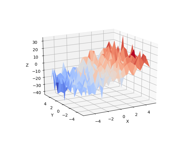 3 1  Statistics in Python — Scipy lecture notes
