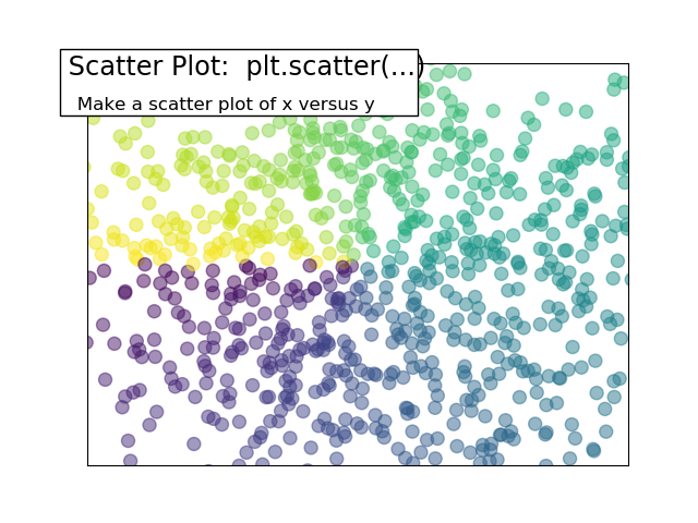 ../../_images/sphx_glr_plot_scatter_ext_001.png