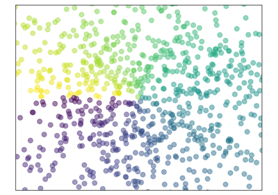 ../../_images/sphx_glr_plot_scatter_thumb.png